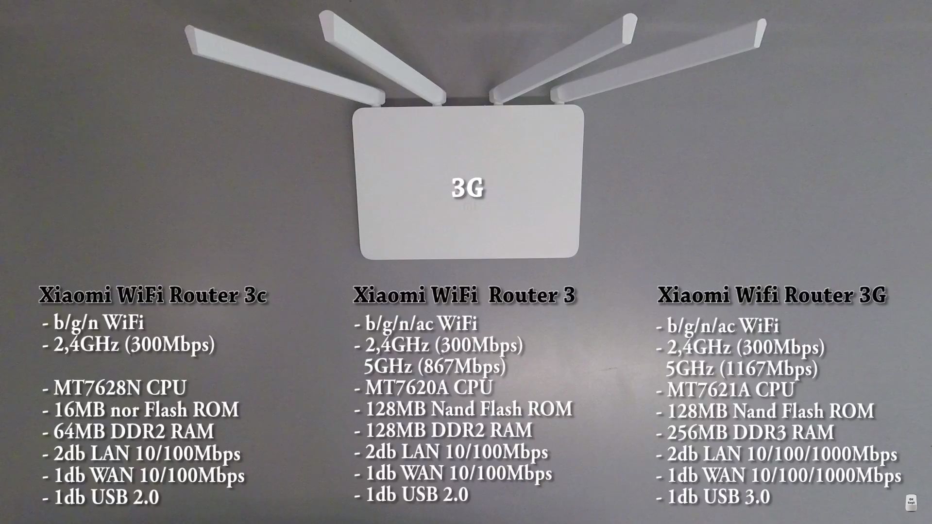 xiaomi wifi router 3 vs 3c vs 3g