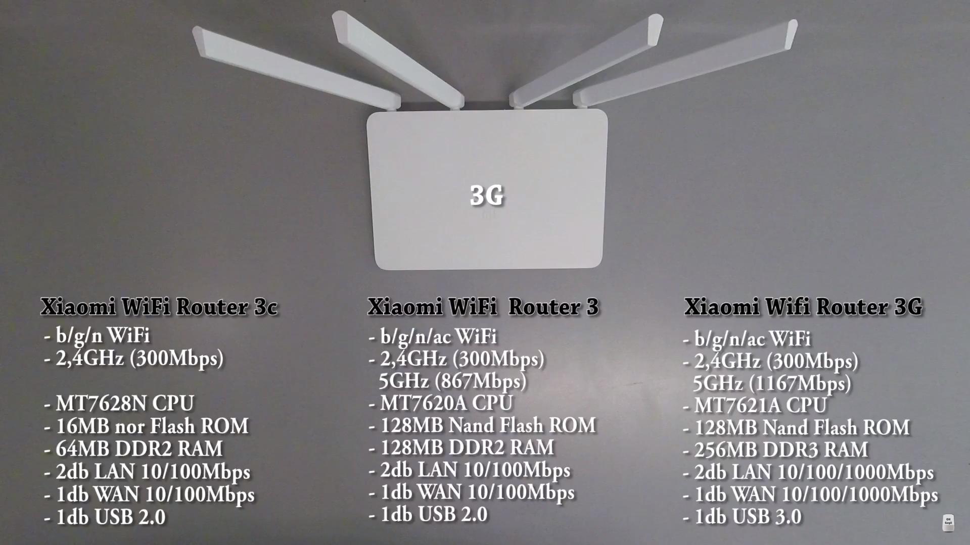 xiaomi wifi router 3 vs 3c vs 3g